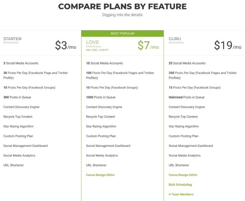 post planner pricing